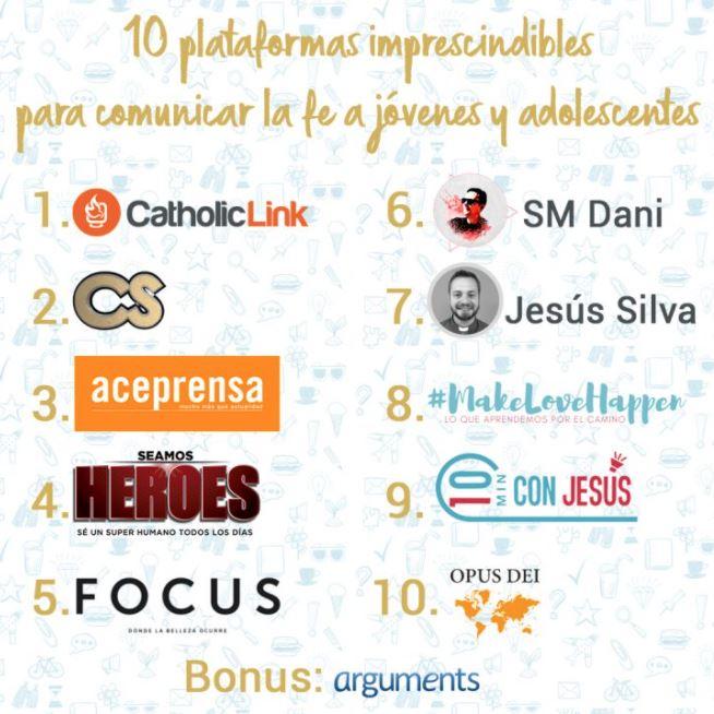 10 Plataformas Imprescindibles para Comunicar la Fé