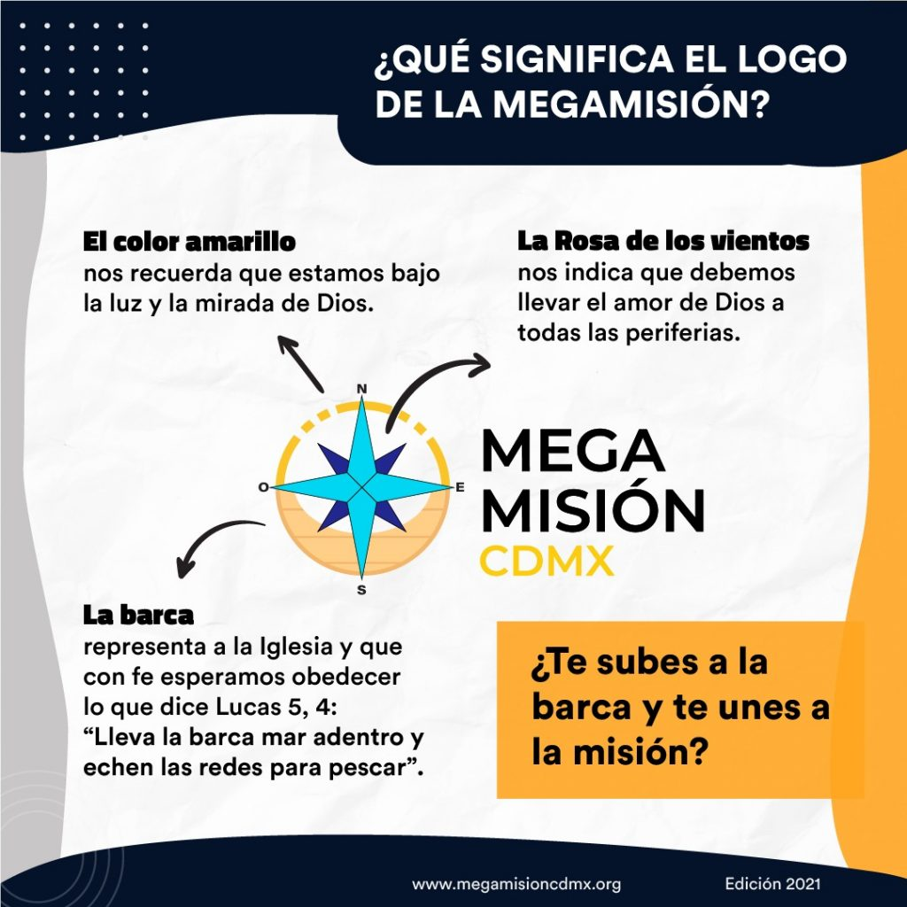 Significado del Logotipo de la Megamisión.